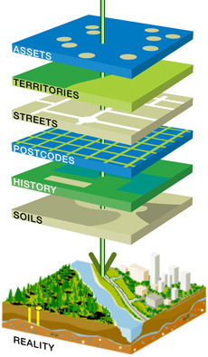 GIS Training in Hyderabad | GIS Coaching insistue in